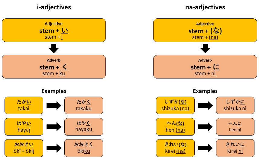 japanese language grammar explanations