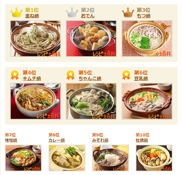 pot japanese food culture
