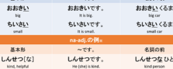 Explanation of adjectives